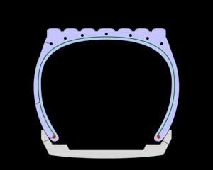 1. de staalgordel in de lengterichting 2. de radiale koordlagen 3. de hielkern om de band stevig om de velg te leggen 4. de velg 5. het loopvlak. 6. de wang (zijkant) van de band 7. de hiel